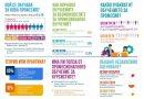 НАПОО: Българите на възраст между 40 и 50 г. са по-склонни да се обучават за нова професия